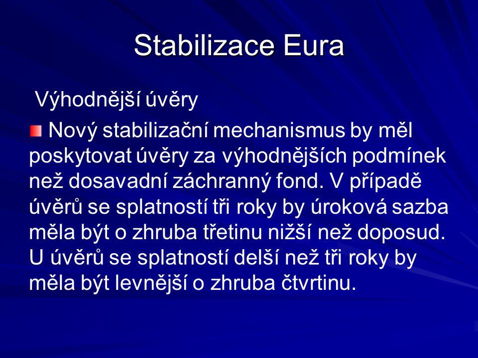 Stabilizace Eura Výhodnější úvěry