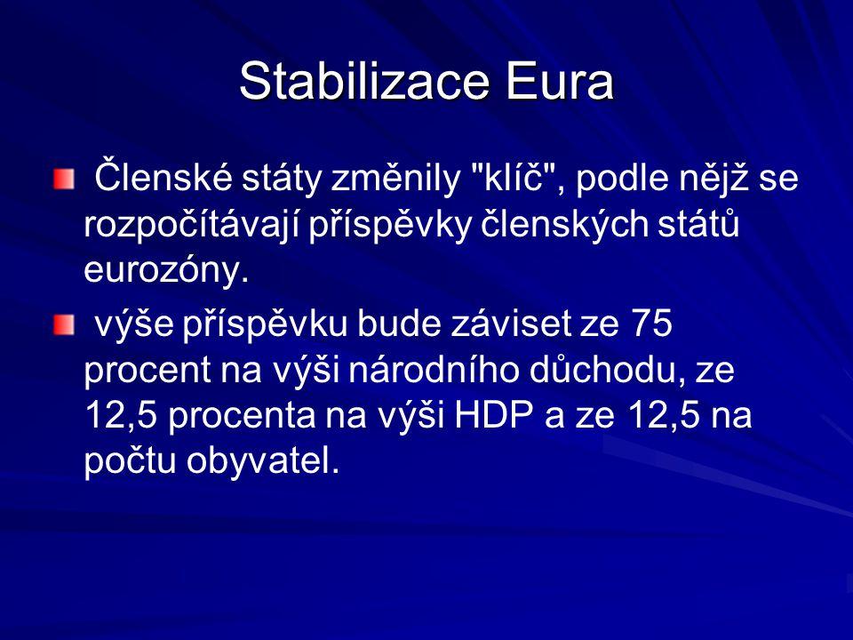 Stabilizace Eura Členské státy změnily klíč , podle nějž se rozpočítávají příspěvky členských států eurozóny.