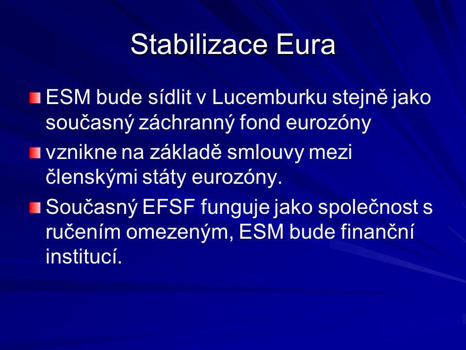 Stabilizace Eura ESM bude sídlit v Lucemburku stejně jako současný záchranný fond eurozóny.