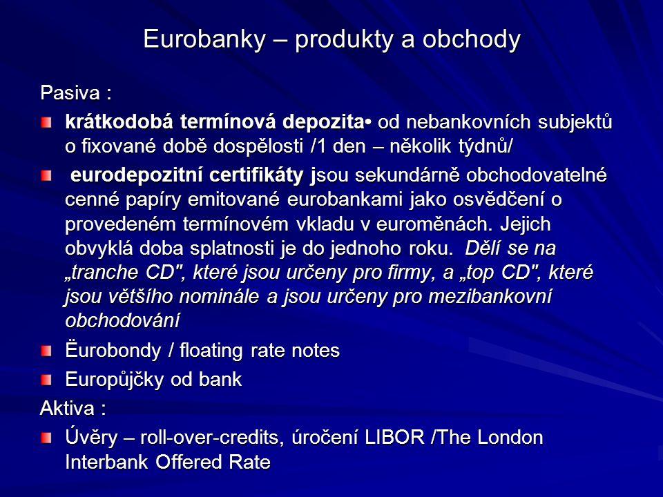 Eurobanky – produkty a obchody