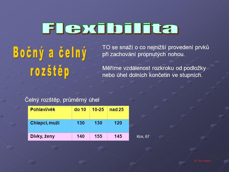 Bočný a čelný rozštěp Flexibilita