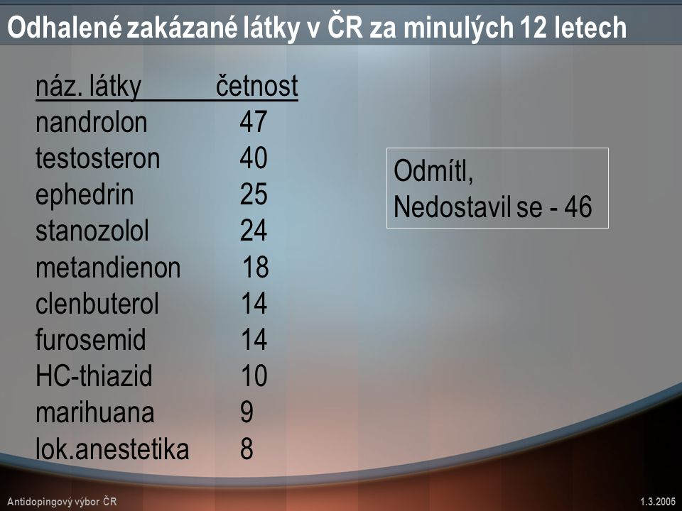 Odhalené zakázané látky v ČR za minulých 12 letech