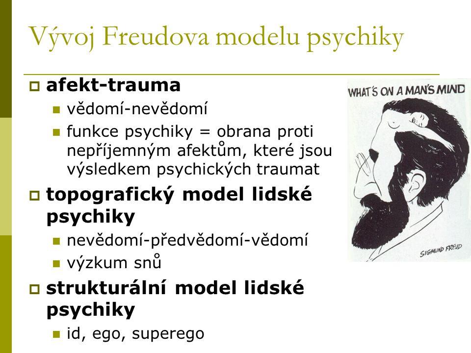 Vývoj Freudova modelu psychiky