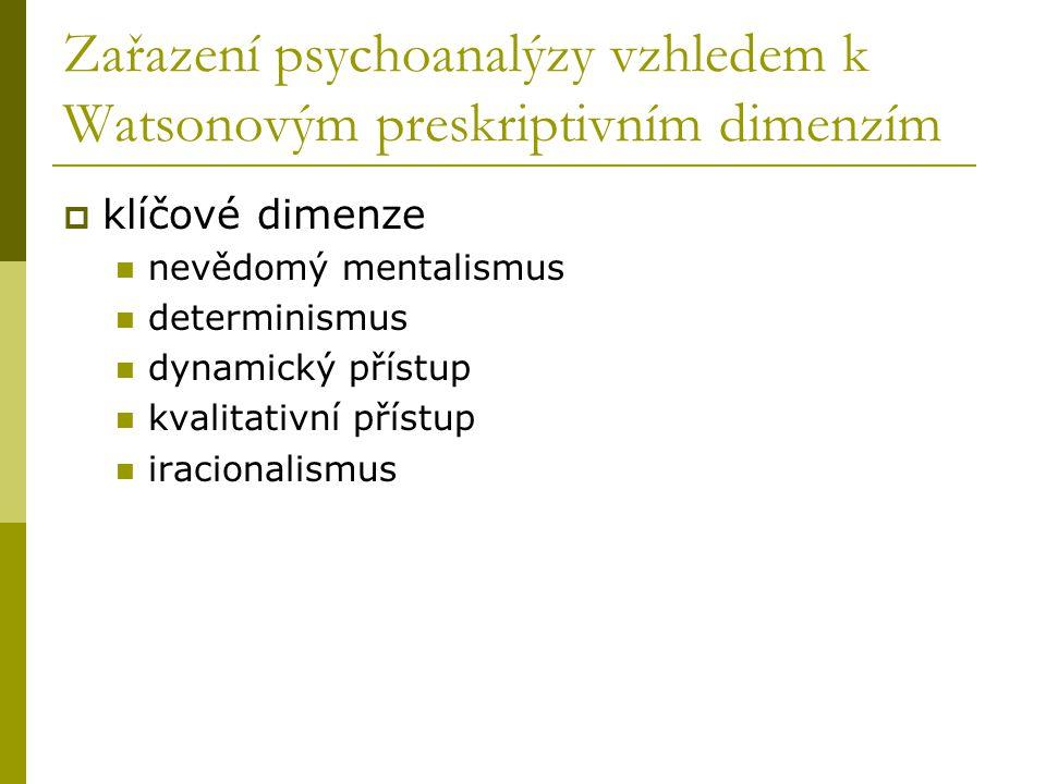 Zařazení psychoanalýzy vzhledem k Watsonovým preskriptivním dimenzím