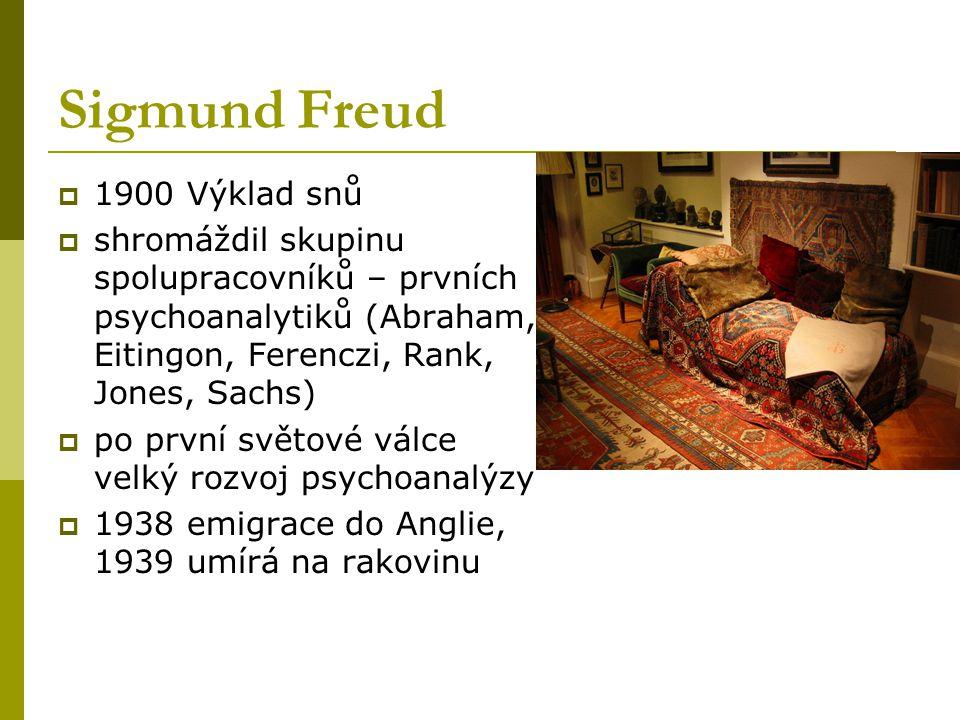Sigmund Freud 1900 Výklad snů