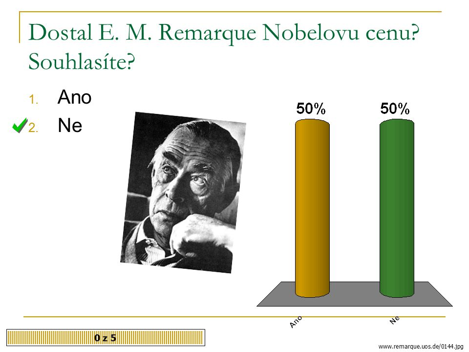 Dostal E. M. Remarque Nobelovu cenu Souhlasíte