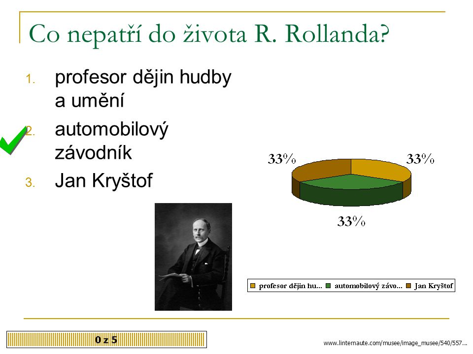 Co nepatří do života R. Rollanda