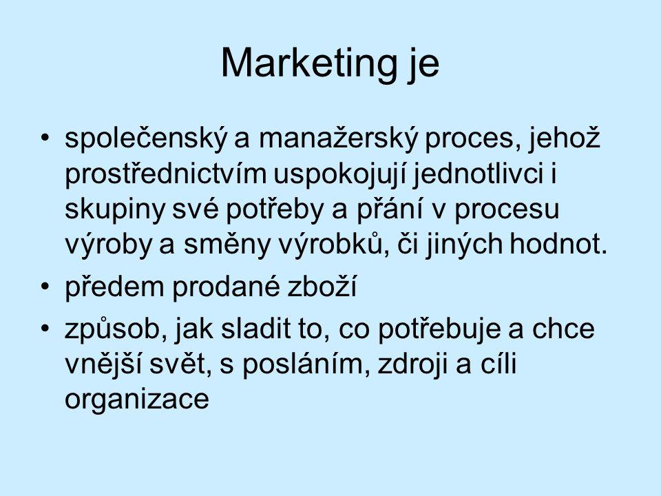 Marketing je