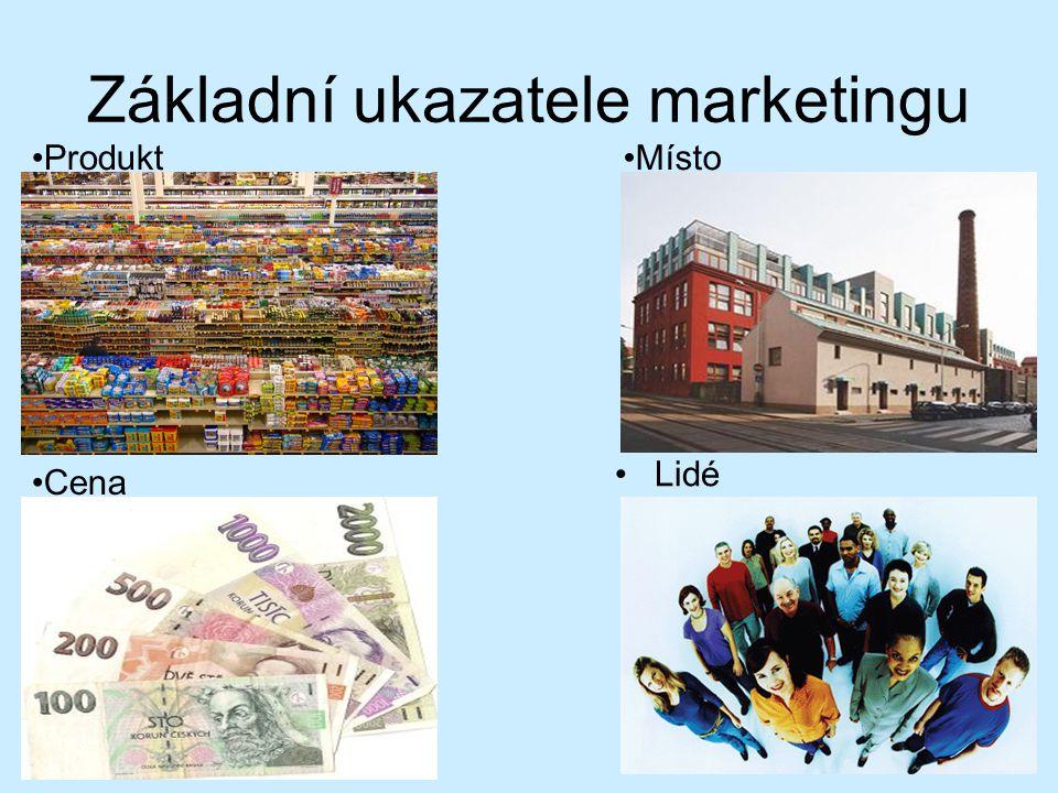 Základní ukazatele marketingu