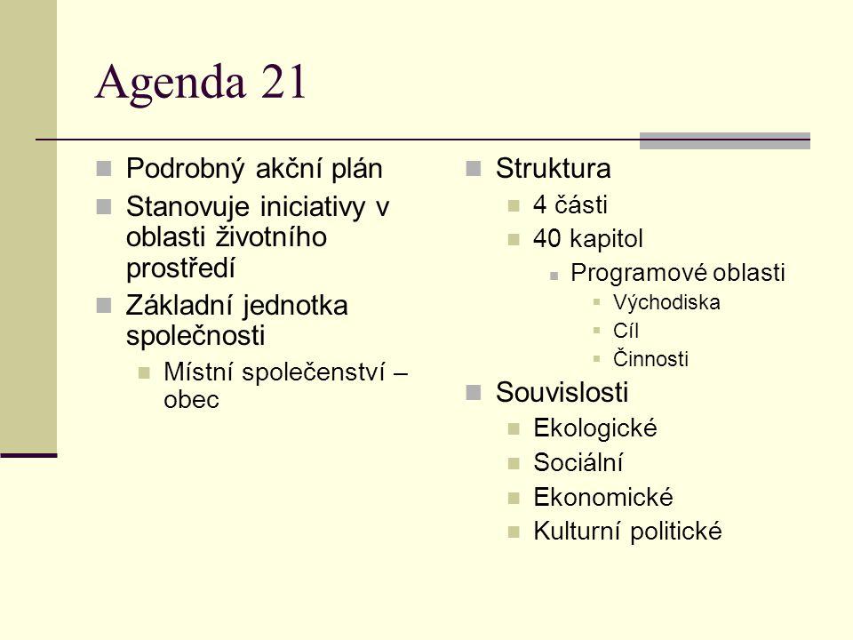 Agenda 21 Podrobný akční plán