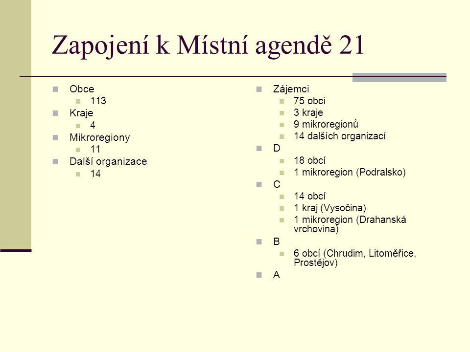 Zapojení k Místní agendě 21