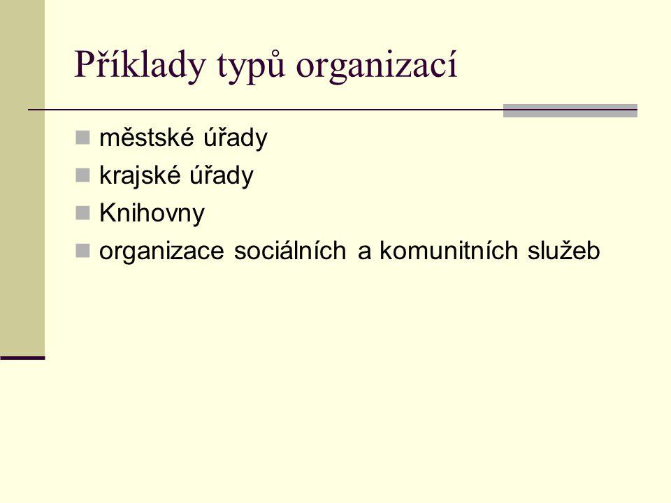 Příklady typů organizací