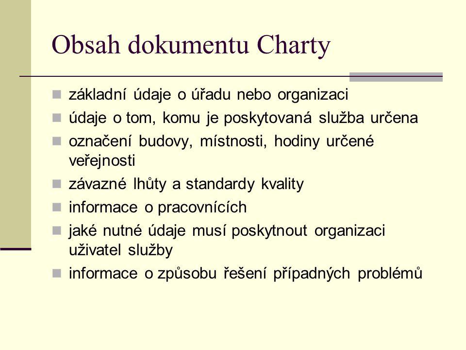 Obsah dokumentu Charty