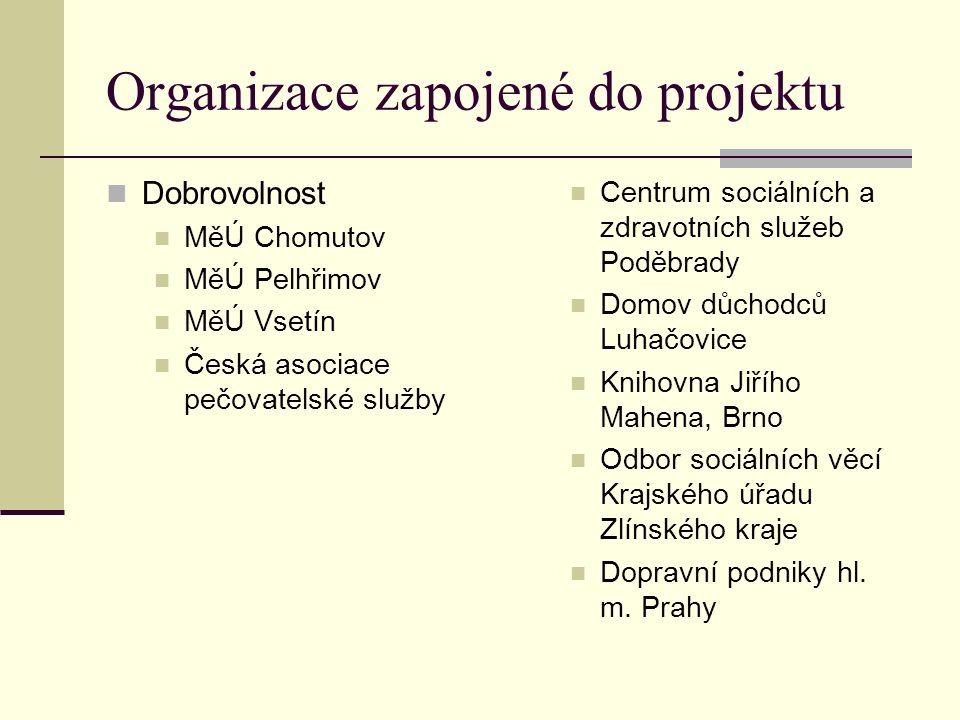 Organizace zapojené do projektu