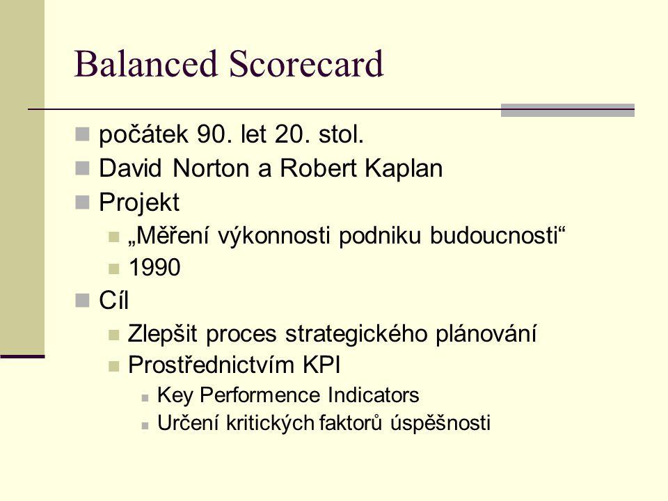 Balanced Scorecard počátek 90. let 20. stol.