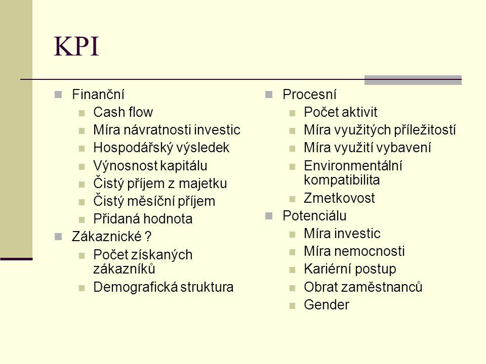 KPI Finanční Cash flow Míra návratnosti investic Hospodářský výsledek