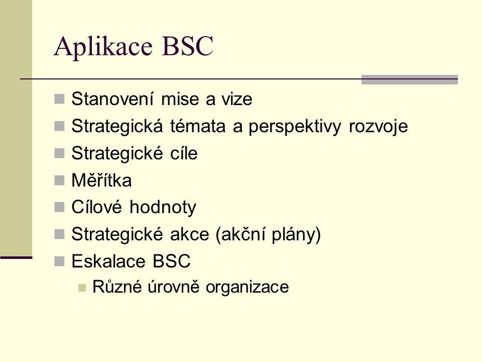 Aplikace BSC Stanovení mise a vize
