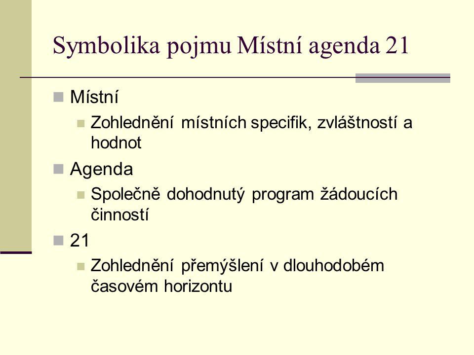 Symbolika pojmu Místní agenda 21