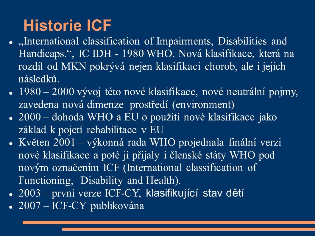 Historie ICF