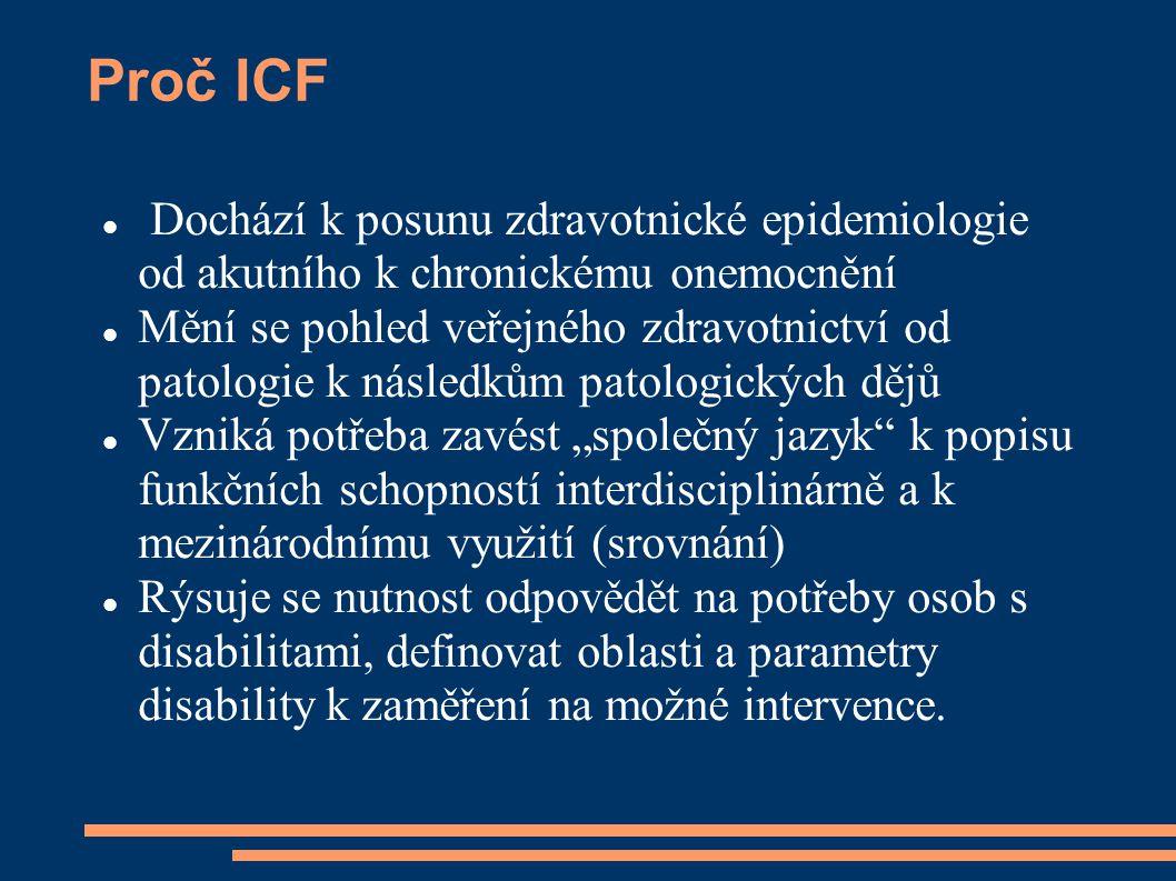 Proč ICF Dochází k posunu zdravotnické epidemiologie od akutního k chronickému onemocnění.