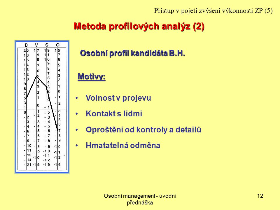 Metoda profilových analýz (2)