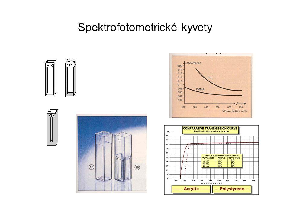 Spektrofotometrické kyvety