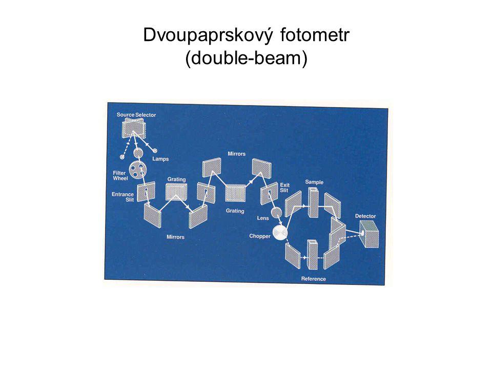 Dvoupaprskový fotometr (double-beam)
