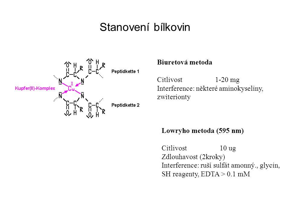 Stanovení bílkovin Biuretová metoda Citlivost 1-20 mg