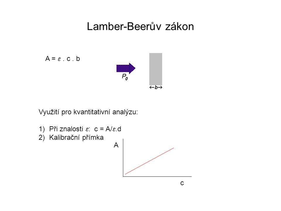 Lamber-Beerův zákon A = e . c . b Využití pro kvantitativní analýzu: