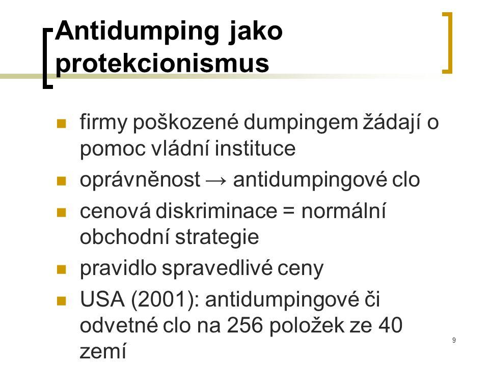 Antidumping jako protekcionismus