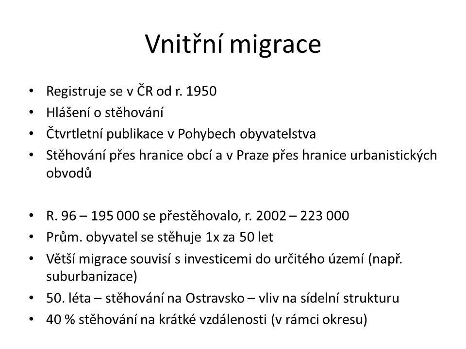 Vnitřní migrace Registruje se v ČR od r. 1950 Hlášení o stěhování