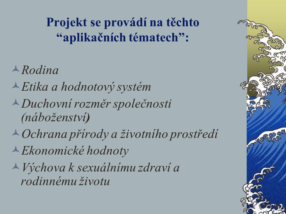 Projekt se provádí na těchto aplikačních tématech :