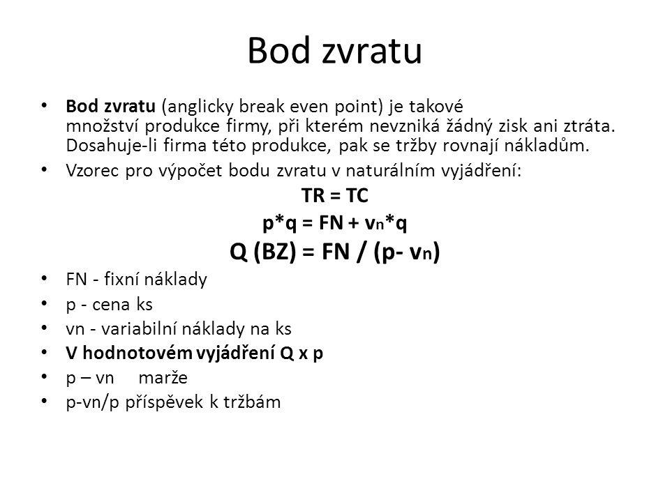 Bod zvratu Q (BZ) = FN / (p- vn) TR = TC p*q = FN + vn*q
