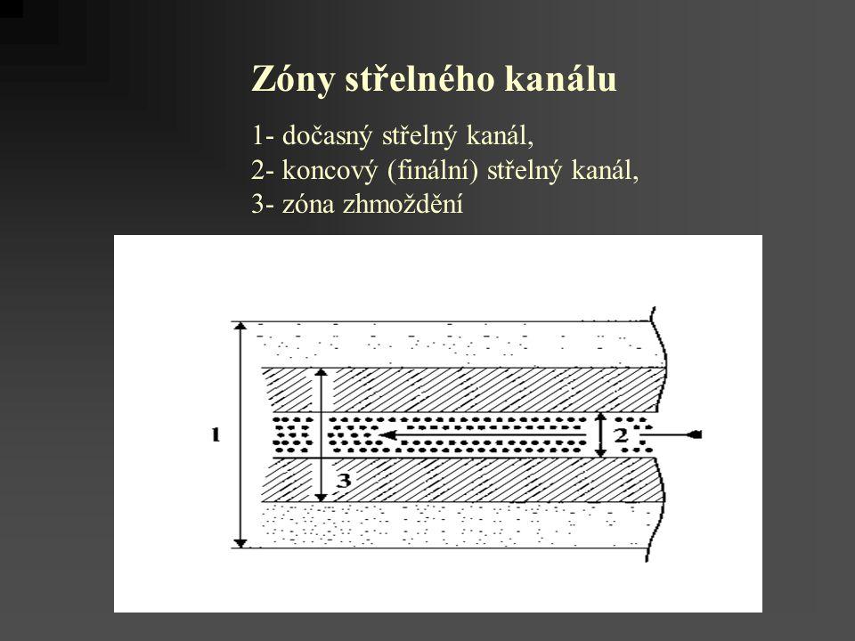 Zóny střelného kanálu 1- dočasný střelný kanál, 2- koncový (finální) střelný kanál, 3- zóna zhmoždění.