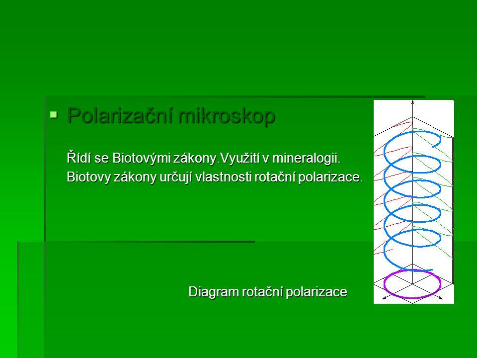 Polarizační mikroskop