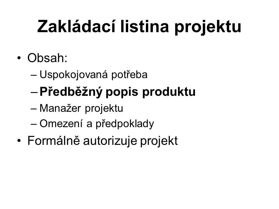 Zakládací listina projektu