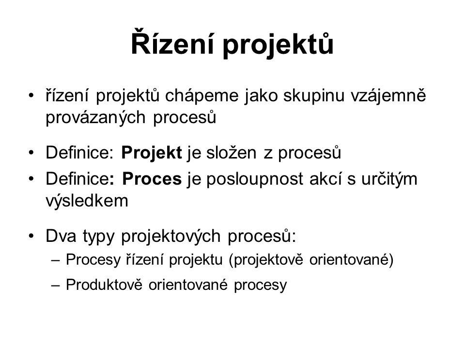 Řízení projektů řízení projektů chápeme jako skupinu vzájemně provázaných procesů. Definice: Projekt je složen z procesů.