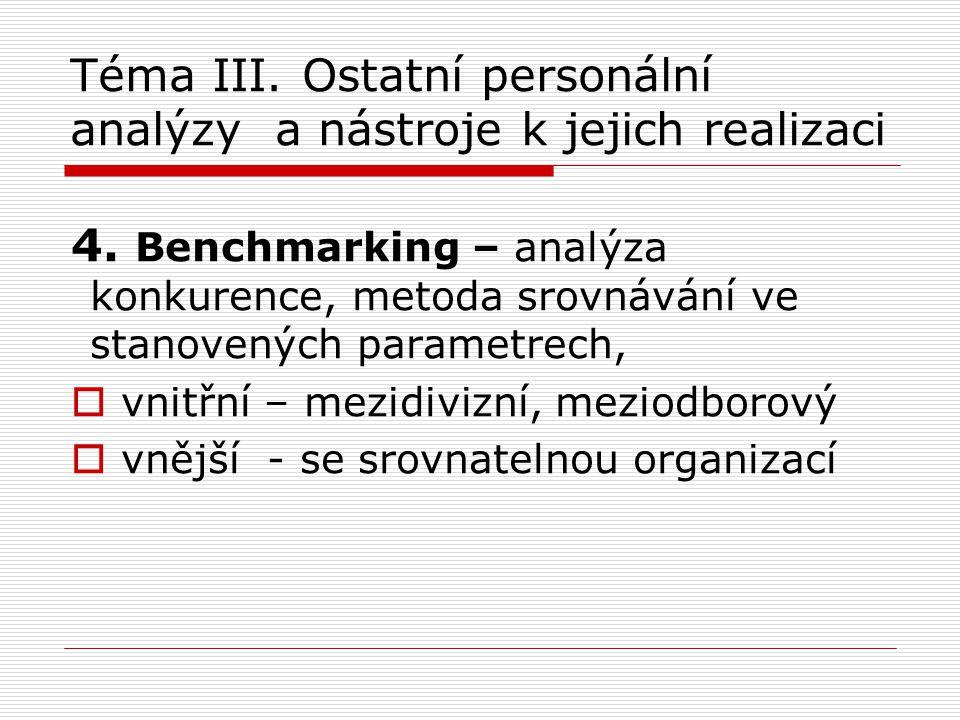 Téma III. Ostatní personální analýzy a nástroje k jejich realizaci