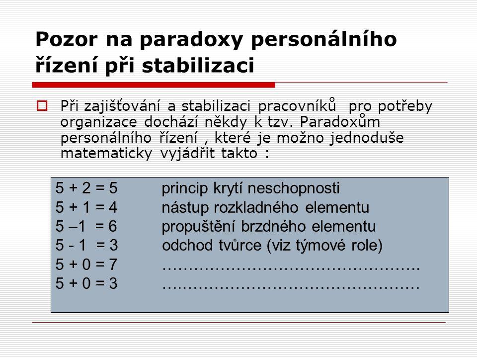 Pozor na paradoxy personálního řízení při stabilizaci