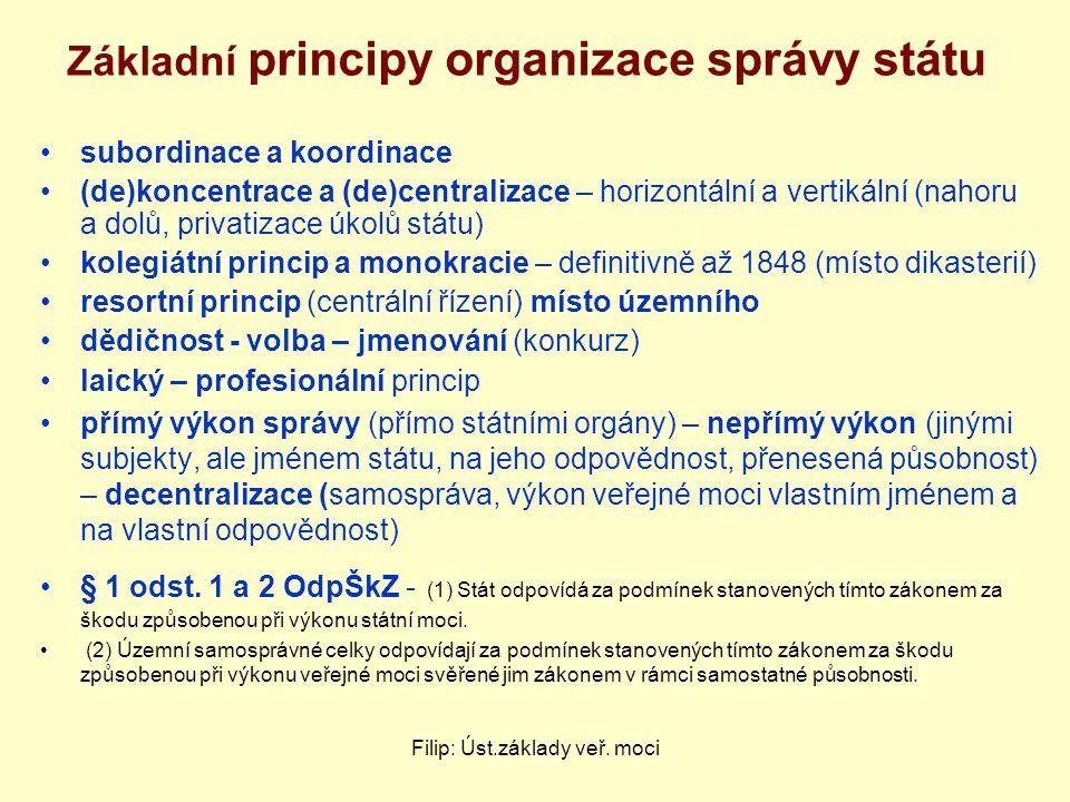 Základní principy organizace správy státu