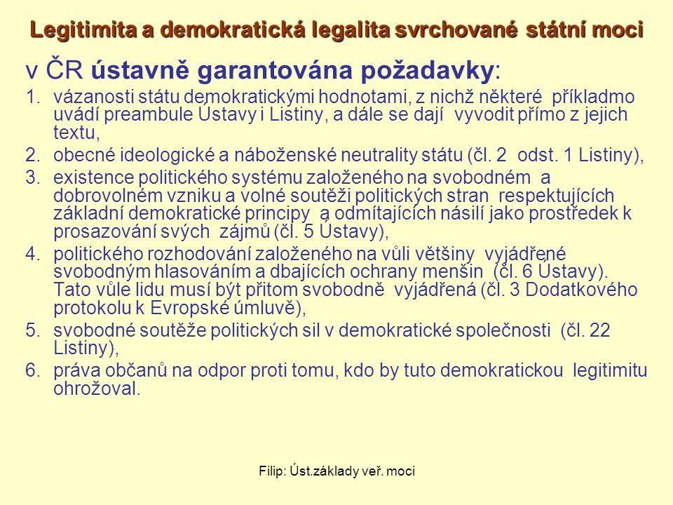 Legitimita a demokratická legalita svrchované státní moci
