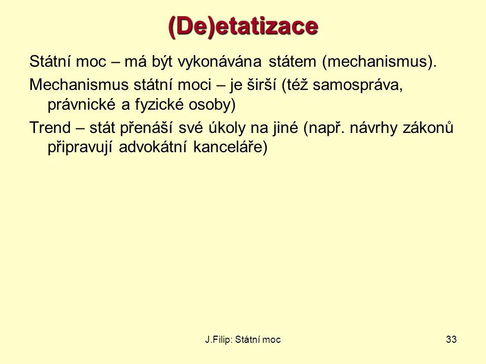 (De)etatizace Státní moc – má být vykonávána státem (mechanismus).