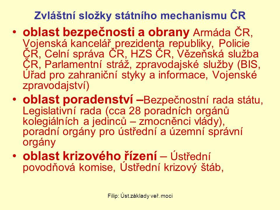 Zvláštní složky státního mechanismu ČR