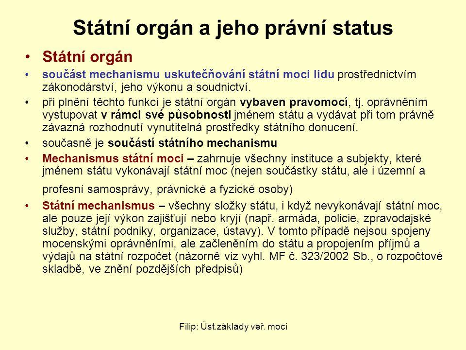 Státní orgán a jeho právní status