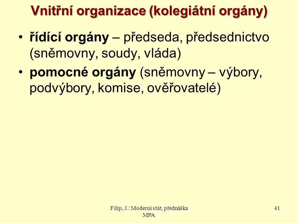 Vnitřní organizace (kolegiátní orgány)