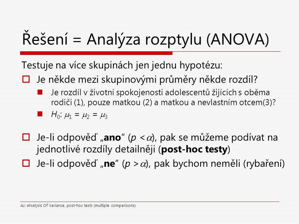 Řešení = Analýza rozptylu (ANOVA)
