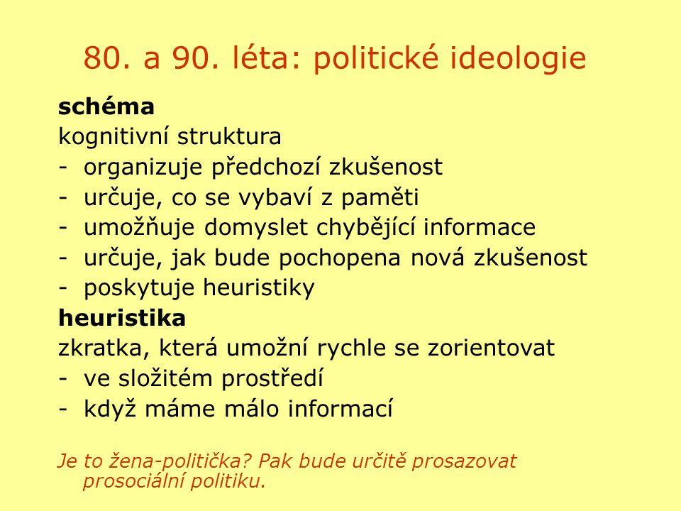 80. a 90. léta: politické ideologie