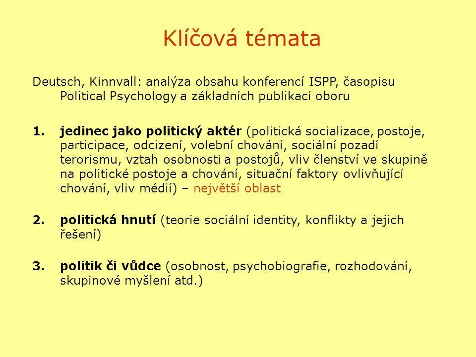 Klíčová témata Deutsch, Kinnvall: analýza obsahu konferencí ISPP, časopisu Political Psychology a základních publikací oboru.