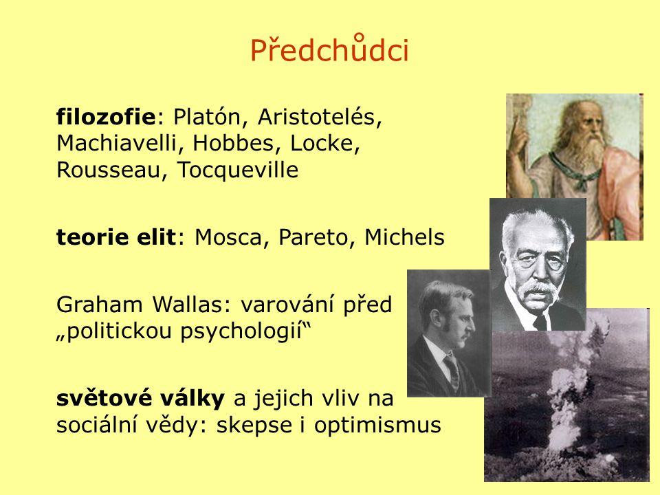 Předchůdci filozofie: Platón, Aristotelés, Machiavelli, Hobbes, Locke, Rousseau, Tocqueville. teorie elit: Mosca, Pareto, Michels.