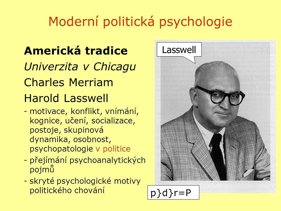 Moderní politická psychologie